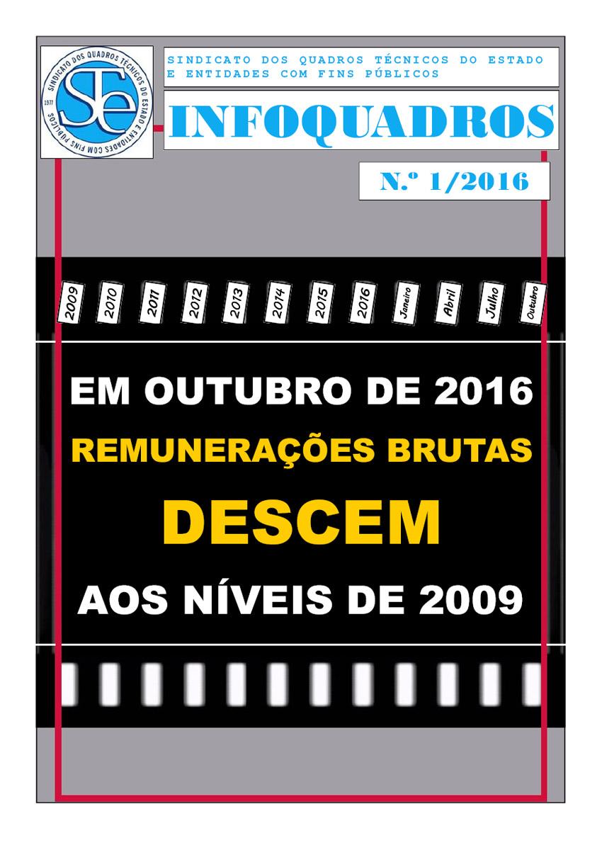 Infoquadros Janeiro 2016
