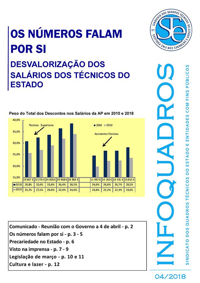 Infoquadros Abril 2018
