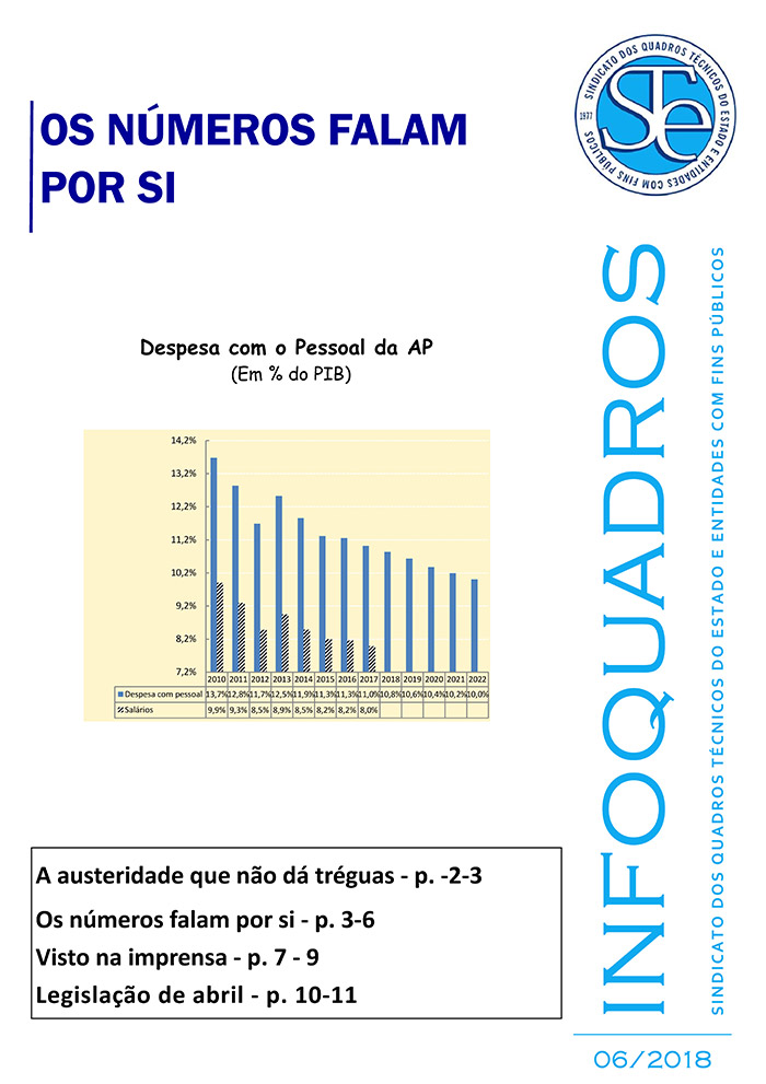 Infoquadros Junho 2018