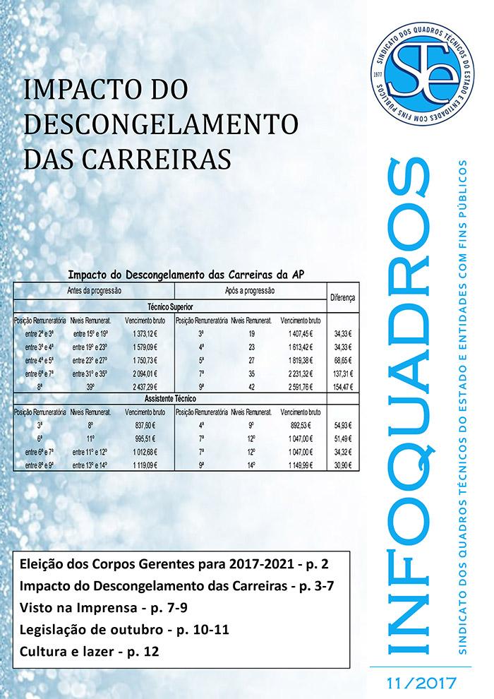 Infoquadros Novembro 2017
