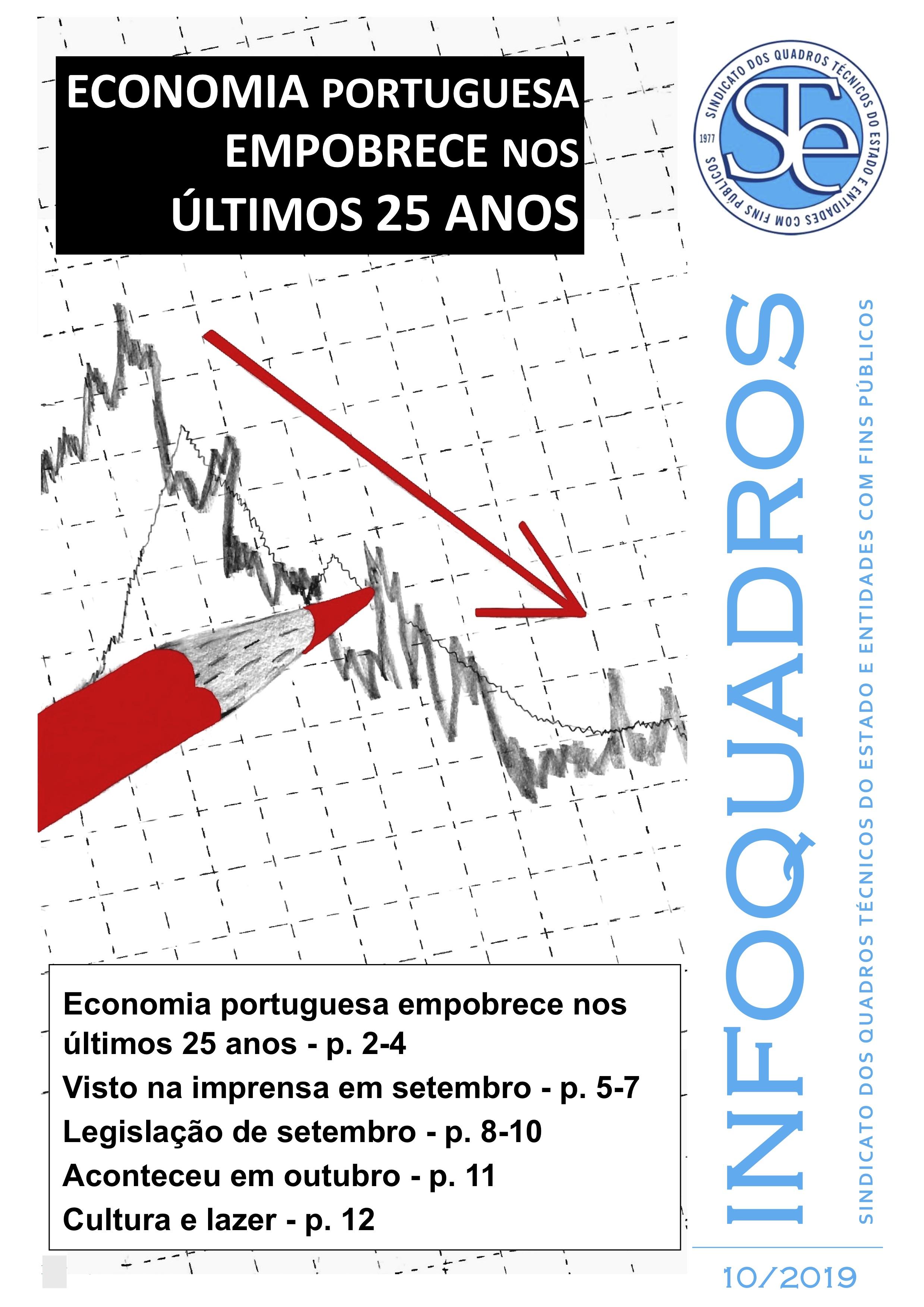 InfoQuadros Outubro 2019