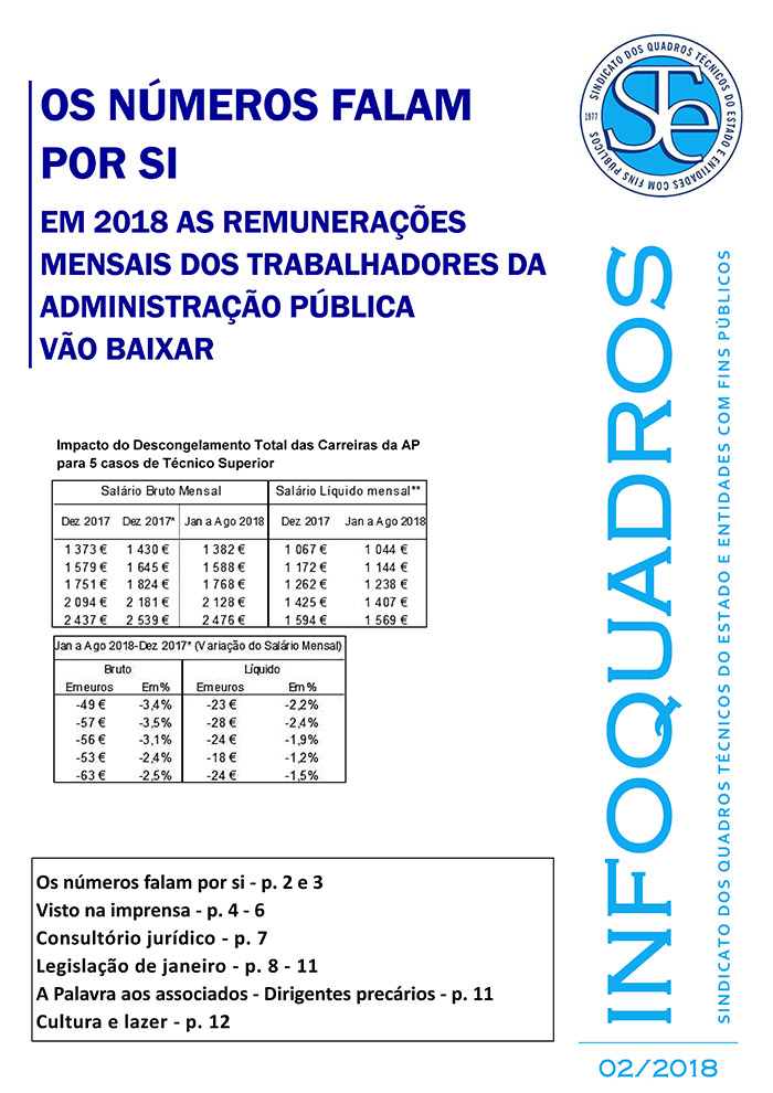 Infoquadros Fevereiro 2018