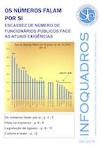 InfoQuadros Setembro 2018