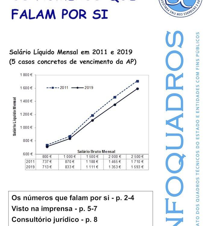 InfoQuadros de Fevereiro de 2019