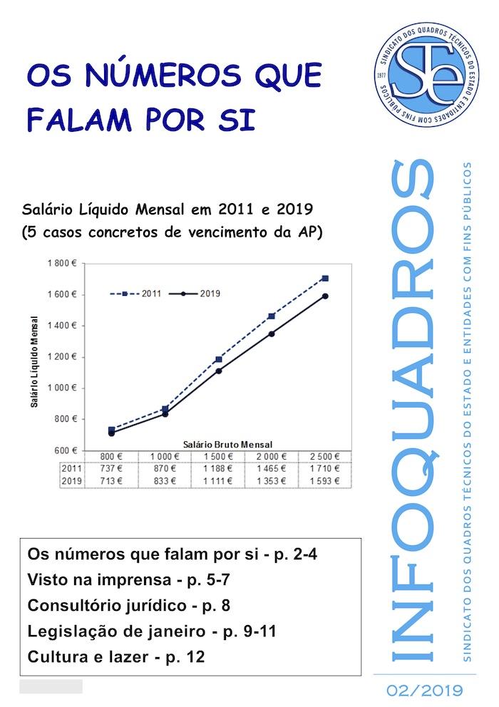 Infoquadros Fevereiro 2019